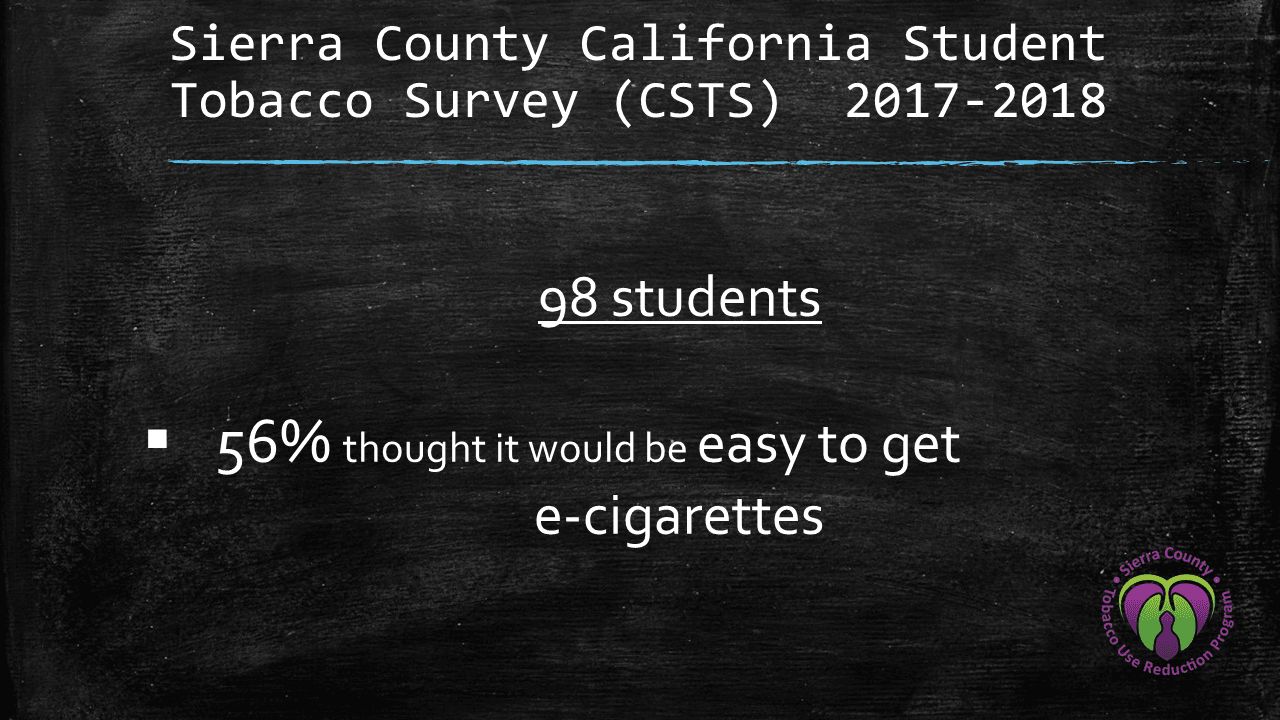 California Student Tobacco Survey Sierra County - e-cigs are easy to get