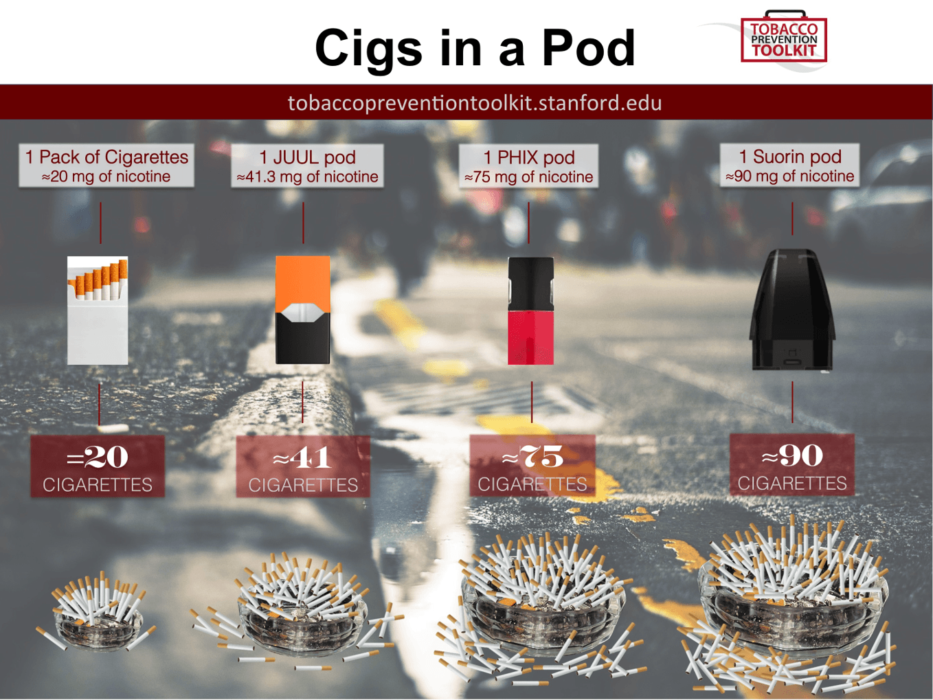 Stanford - number of cigarettes in a pod